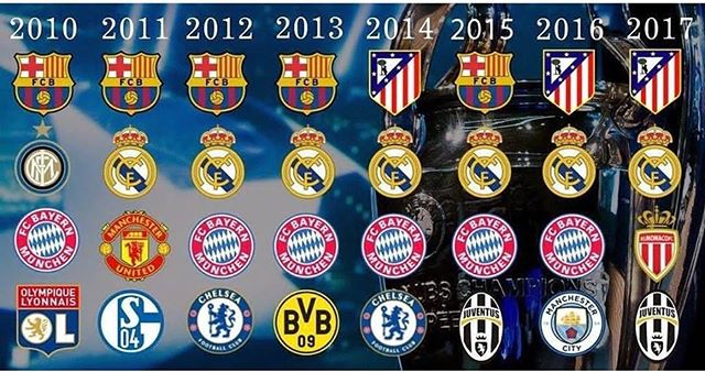 Champions League semi finalists in the last 7 years.